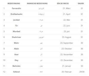 arabischer Kalender