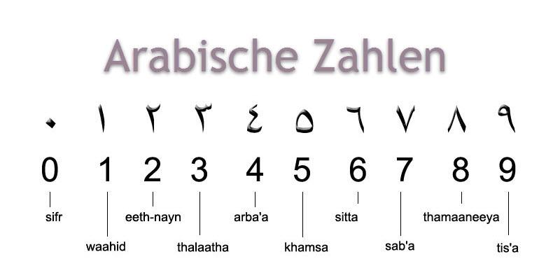 arabische Zahlen